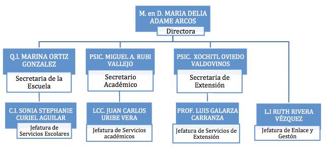 directorioDNA1